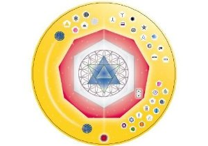 Mesa Cristalina Metatrônica - Atendimento