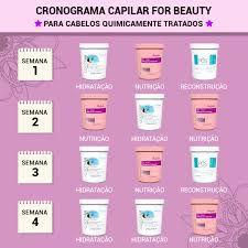 Cronograma Profissional para cabelos com química