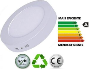 Luminária de Sobrepor redonda LED-A Panel Light 12W 110/270V