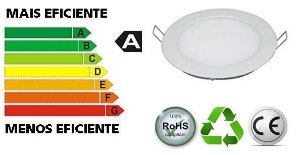 Luminária de Embutir Redonda LED-A Panel Light 15W 110/270V