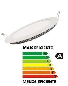 Luminária de Embutir Redonda LED Panel Light 18W Branco Frio 110/270V