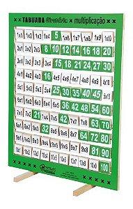 Tabuada Giratória Multiplicação