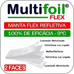 Manta termica para telhado 2 faces - m² - Multifoil FLEX