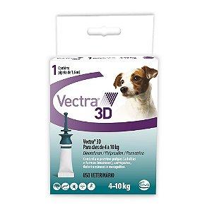 Anti Pulgas e Carrapatos Vectra 3D Ceva Para Cães de 4,0kg a 10,0kg