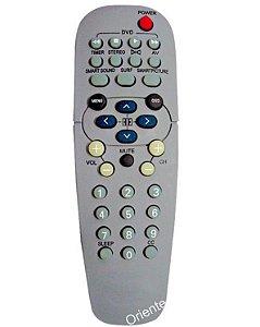 Controle Remoto Philips TV Toda Linha PT e PW