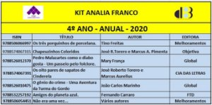 KIT ANALIA FRANCO - 4º ANO ANUAL 2020