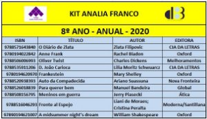 KIT ANALIA FRANCO - 8º ANO ANUAL 2020