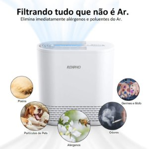 Purificador de Ar RENPHO para Alergias com Filtro HEPA 220V