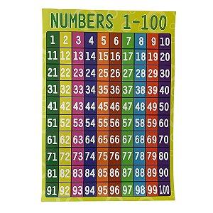 Pôster Números - Numbers  1-100