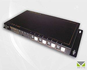 Matrix HDMI 4x4 1080p HDCP com Controle RS232 – AV LIFE