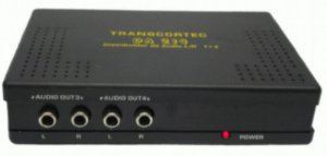 Distribuidor de Video Componente DA-214