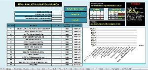 Planilha Esquematizada para Concursos - ANALISTA - GRÁTIS (demo)