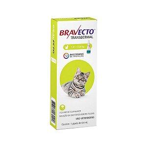 Antipulgas Bravecto 1,2 a 2,8kg Transdermal Gatos