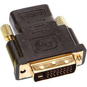 Adaptador DVI para HDMI