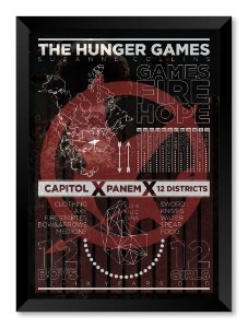 Quadro The Hunger Games
