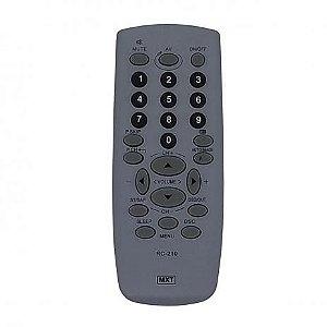 Controle Remoto para TV de Tubo CCE - MXT