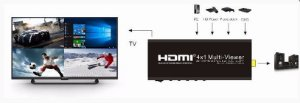 Switch HDMI 4x1 | 4 entradas 1 saída
