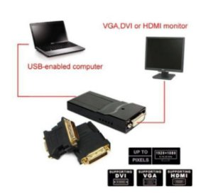 Adaptador Vídeo USB 2.0 Multi Display Monitor Hdmi Dvi Vga
