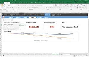 Planilha de Plano de Negócios em Excel 4.0