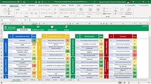 Planilha de Avaliação Roda da Vida em Excel 6.0
