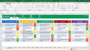Planilha de Avaliação Roda das Competências em Excel 6.0