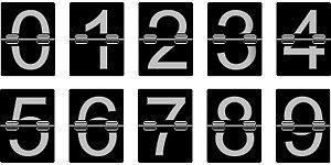 Numerologia Análise dos Relacionamentos (Virtual)