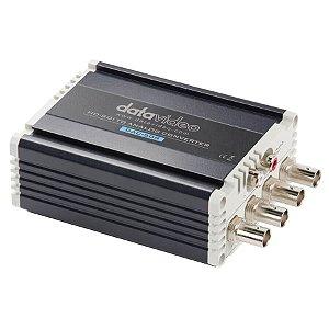 Datavideo DAC-50S Conversor SDI para Analógico