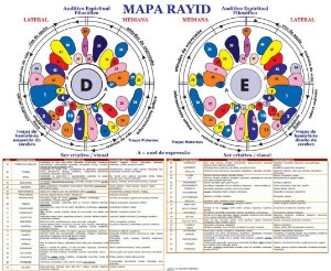 Mapa Rayid