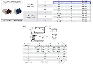 TOMADA DE SOBREPOR NEGATIVA 16A -3P+E -9H-AZ-IP44  TLM16442