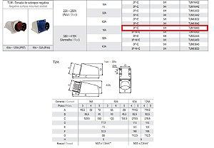 TOMADA DE SOBREPOR NEGATIVA 16A - 3P+E-6H-VM-IP44  TLM16443