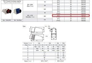 TOMADA DE SOBREPOR NEGATIVA 32A - 3P+E - 6H - VM- IP44  TLM32443