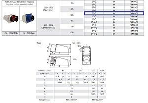TOMADA DE SOBREPOR NEGATIVA 63A - 2P+E - 6H - AZ-IP67  TLM63632