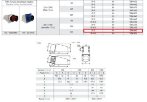 TOMADA DE SOBREPOR NEGATIVA 63A - 3P+E - 6H - VM - IP67  TLM63643