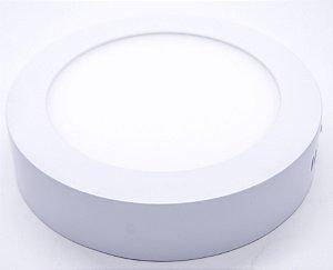 PAINEL 12W SOBREPOR REDONDO Branco Quente Bivolt