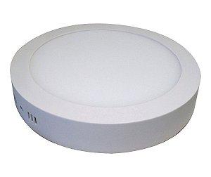 Plafon Painel de LED De sobrepor Redondo 25w Branco Frio
