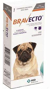 Antipulgas Bravecto 250mg - Cães de 4,5-10 Kg