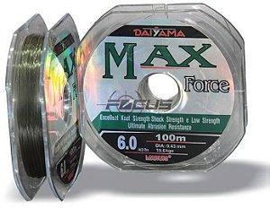 LINHA MONOF. MAXFORCE 5.0 0.37MM 100M C/10PC