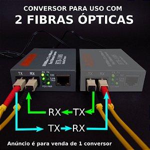 Conversor De Mídia Htb-1100s 25km | para uso com 2 fibras ópticas