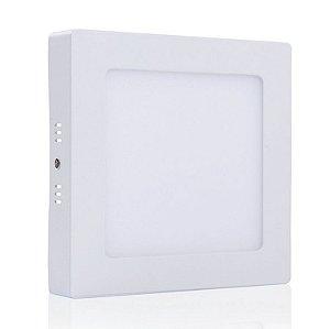 Painel LED 18W Sobrepor 6500k (Luz Branca)
