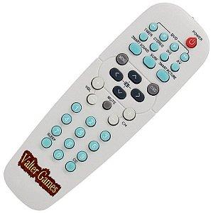 Controle Remoto TV Philips 21PT838A / 21PT839A / 21PT839B / 21PT5431 / 21PT5432 / 21PT5433
