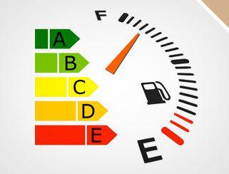 Monitoramento da Eficiência Energética