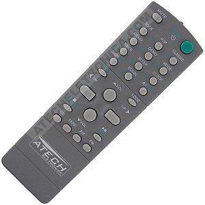 Controle Remoto Aparelho de Som CCE RC-14