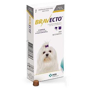 Bravecto Antipulgas e Carrapatos para Cães de 2 a 4,5 Kg
