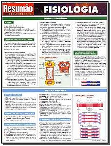Resumão - Fisiologica