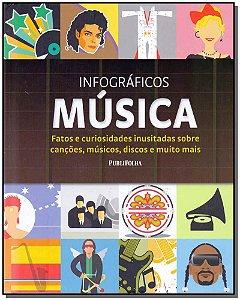 INFOGRÁFICOS: MUSICA