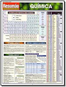 Resumão Exatas 6 - Quimica