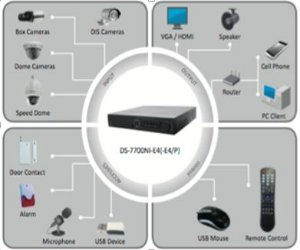 NVR Hikvision 8 CH IP / 8 POE