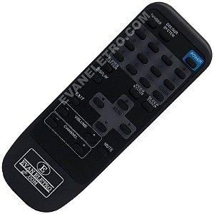 Controle Remoto TV Gradiente HT-M277S / HT-M299S / GT-2825 / VC-814 / RMC530