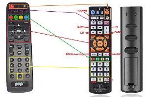 Controle Remoto para Receptor Pop TV Power
