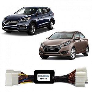 Interface Desbloqueio De Tela Hyundai HB20 X 2016 A 2019 / Santa Fé  Faaftech FT-VF-HY